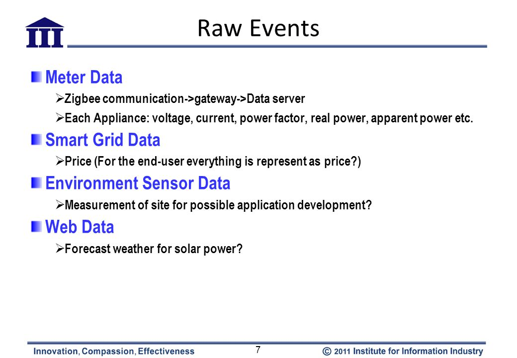 Raw Events Meter Data Smart Grid Data Environment Sensor Data Web Data