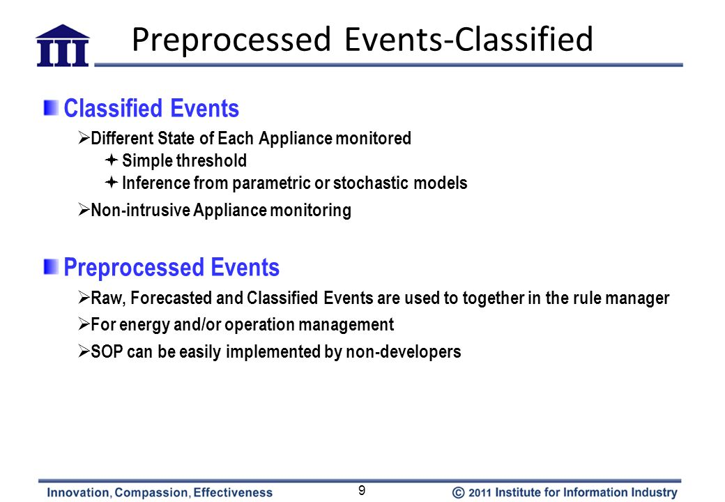 Preprocessed Events-Classified
