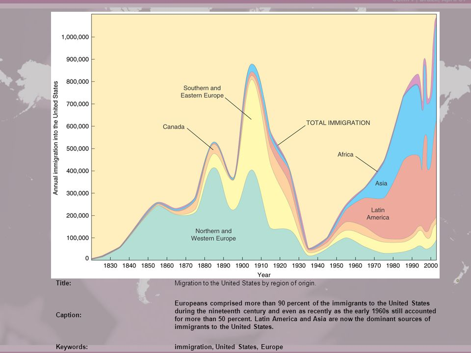 Title: Migration to the United States by region of origin. Caption: