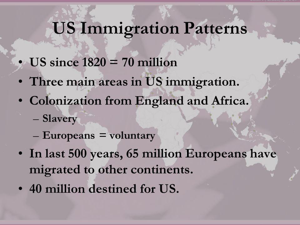 US Immigration Patterns