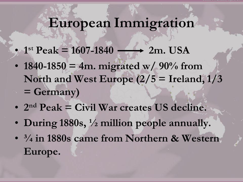 European Immigration 1st Peak = 1607-1840 2m. USA