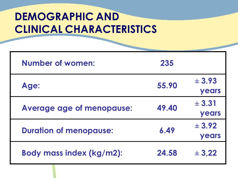 DEMOGRAPHIC AND CLINICAL CHARACTERISTICS
