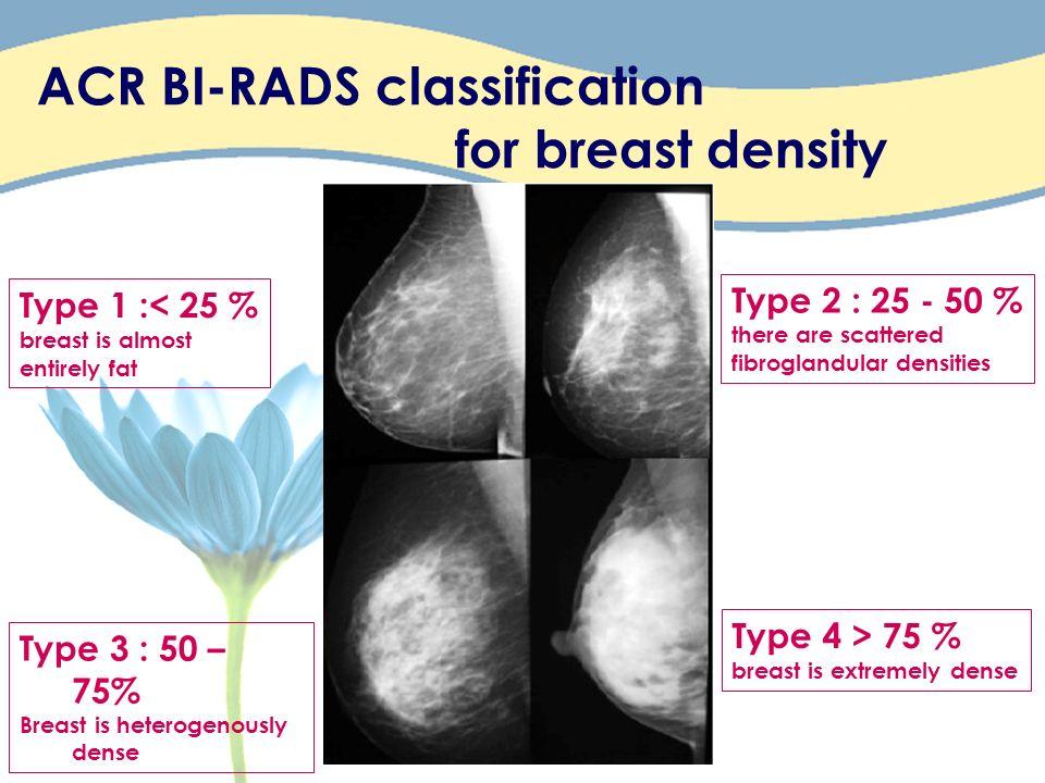 ACR BI-RADS classification for breast density
