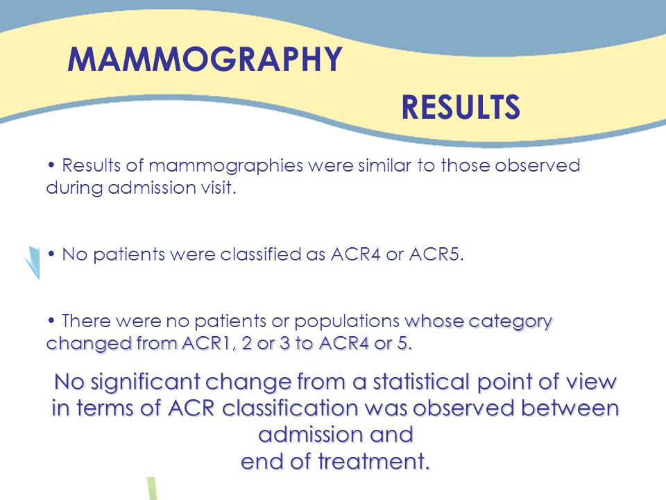 MAMMOGRAPHY RESULTS. Results of mammographies were similar to those observed during admission visit.