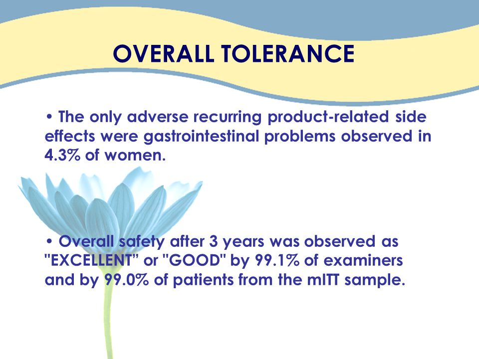 OVERALL TOLERANCE The only adverse recurring product-related side effects were gastrointestinal problems observed in 4.3% of women.