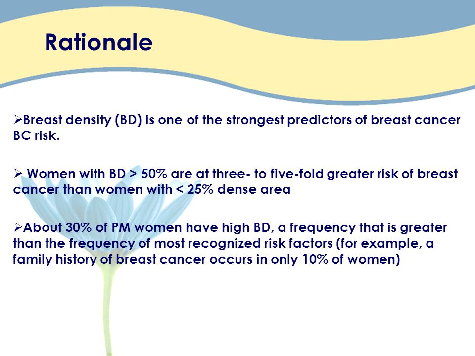 Rationale Breast density (BD) is one of the strongest predictors of breast cancer BC risk.