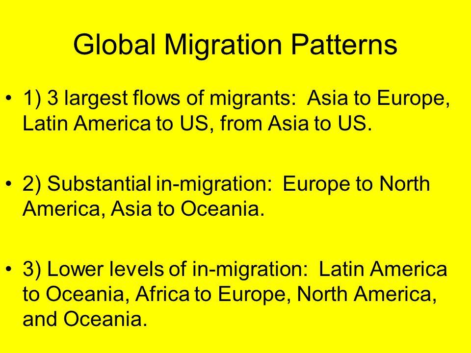 Global Migration Patterns