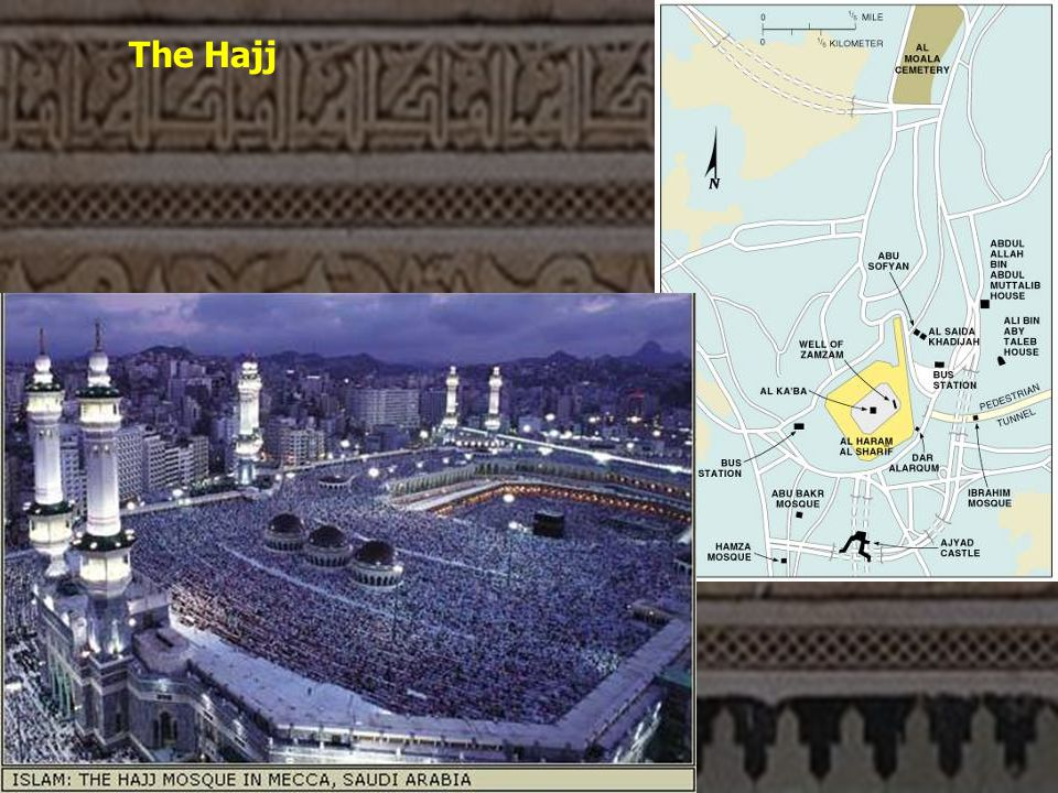 Islam The Hajj