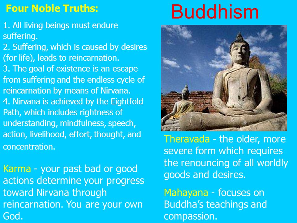 Buddhism Four Noble Truths: