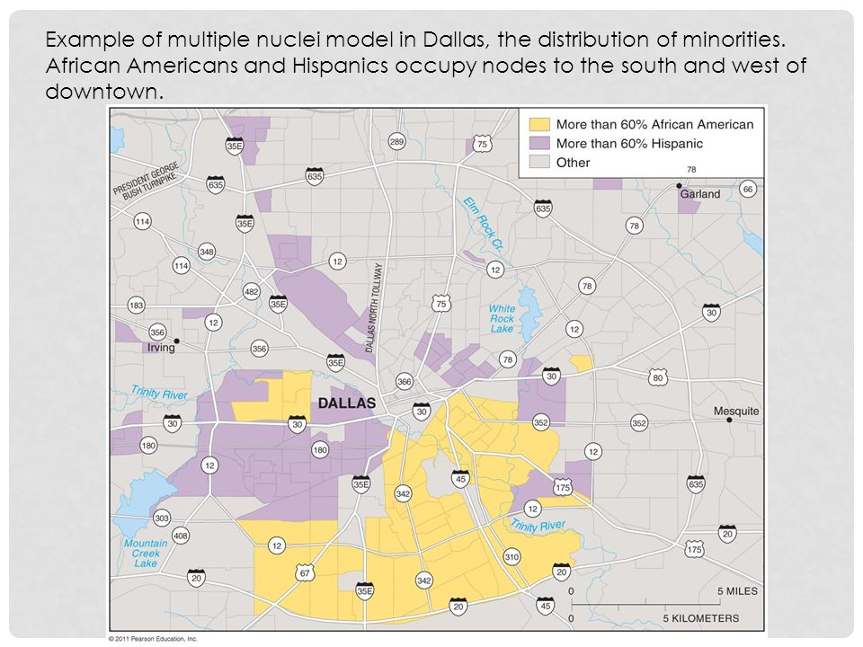 Example of multiple nuclei model in Dallas, the distribution of minorities.