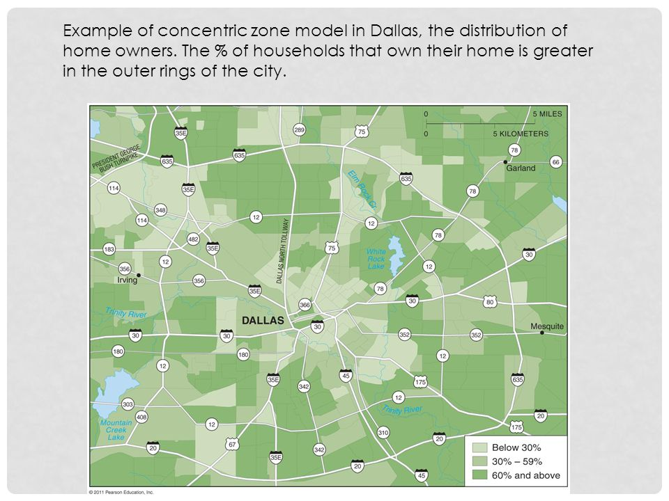 Example of concentric zone model in Dallas, the distribution of home owners.