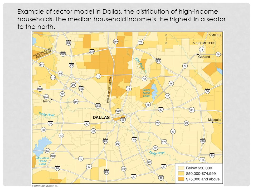 Example of sector model in Dallas, the distribution of high-income households.