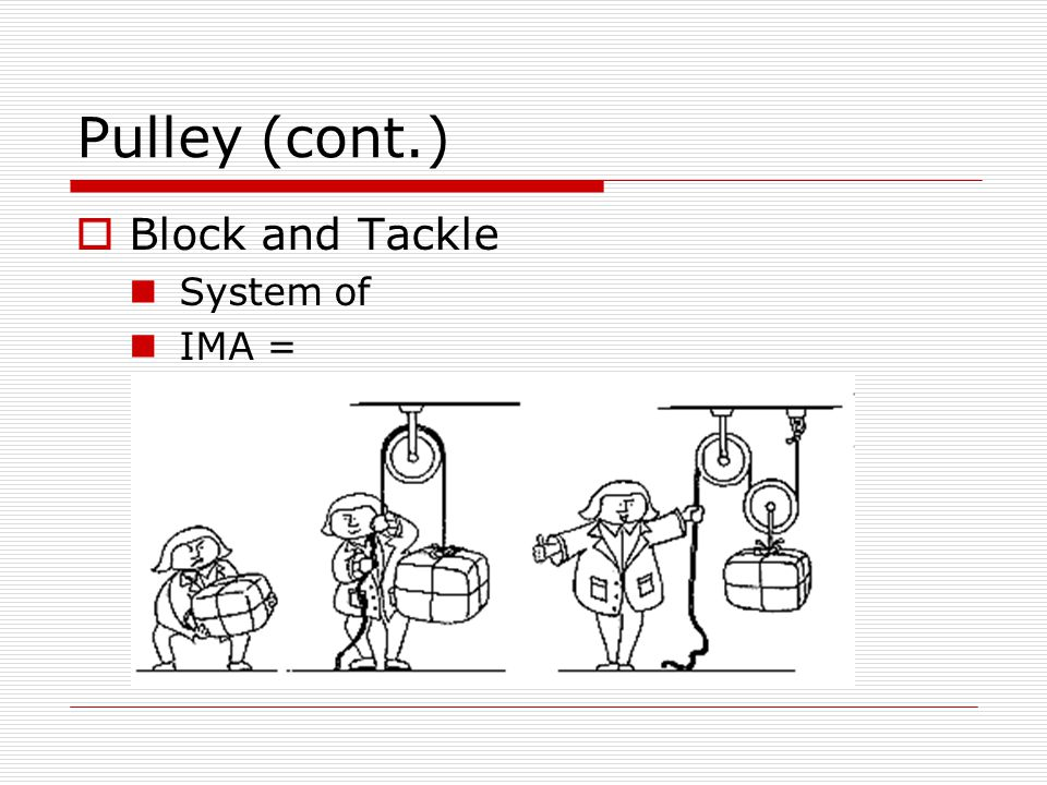 Pulley (cont.) Block and Tackle System of IMA =