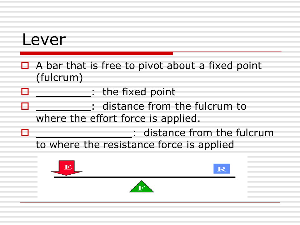 Lever A bar that is free to pivot about a fixed point (fulcrum)