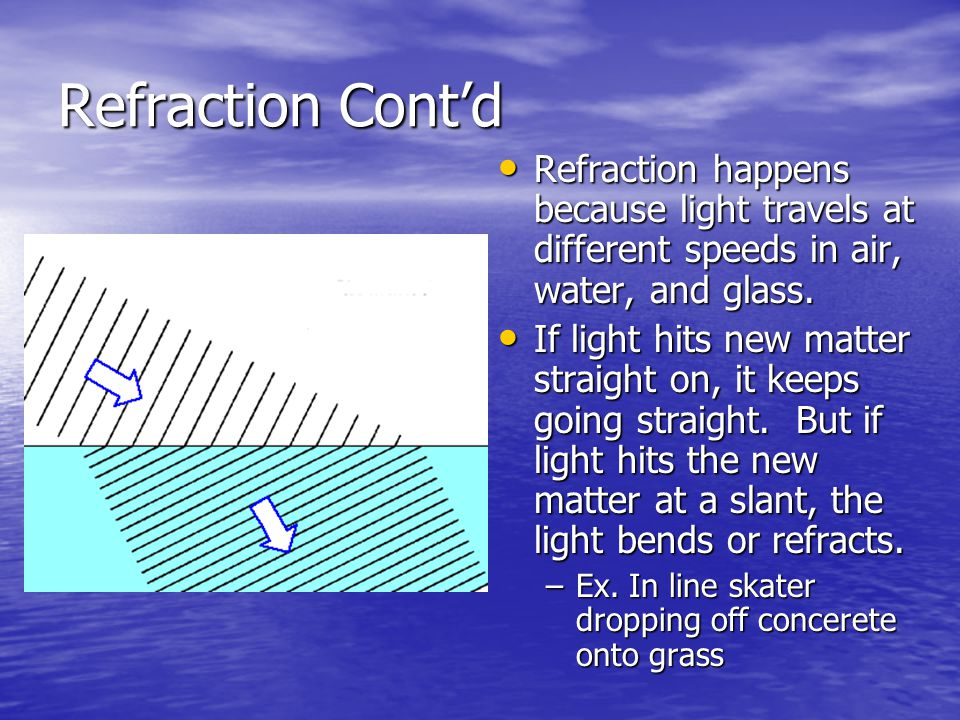 Refraction Cont'd Refraction happens because light travels at different speeds in air, water, and glass.