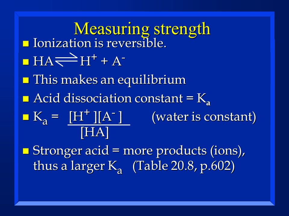 Measuring strength Ionization is reversible. HA H+ + A-