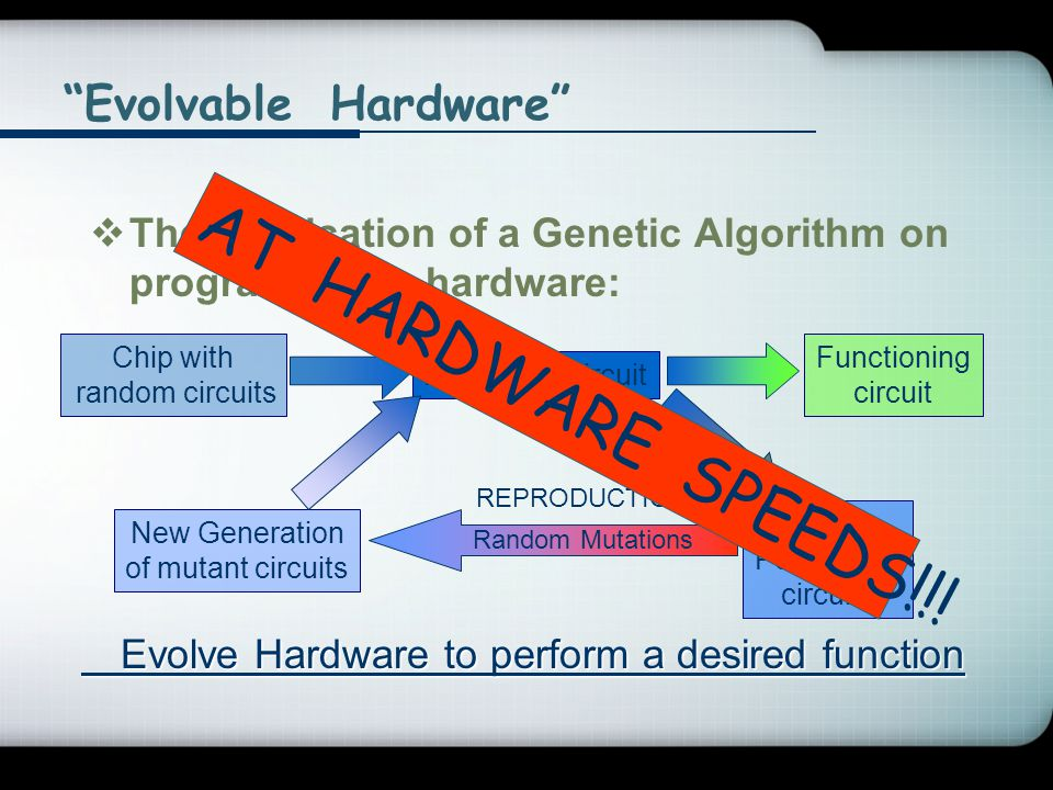 AT HARDWARE SPEEDS!!! Evolvable Hardware