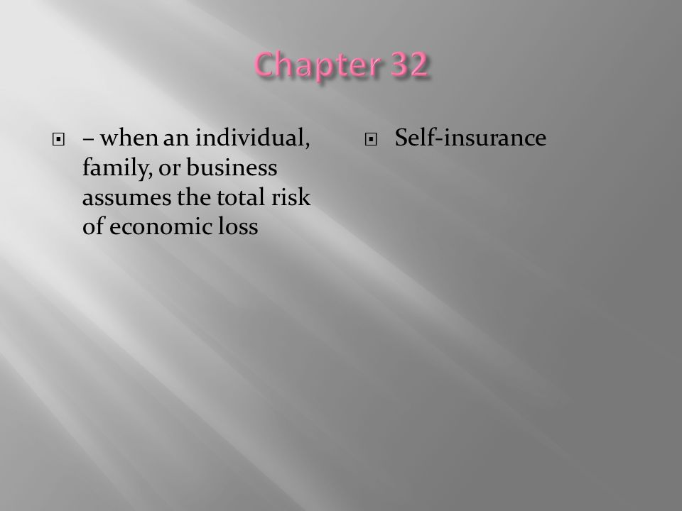 Chapter 32 – when an individual, family, or business assumes the total risk of economic loss.