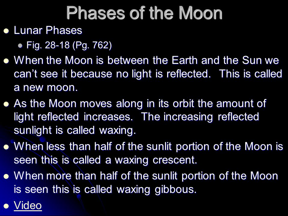 Phases of the Moon Lunar Phases