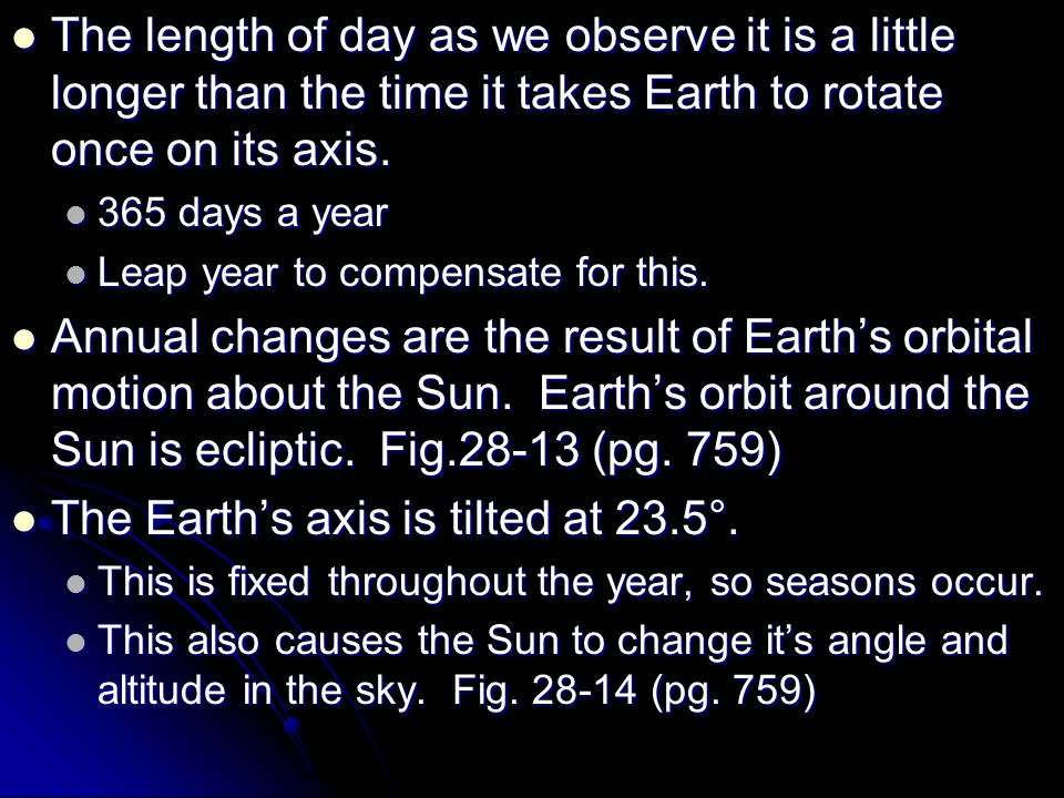 The Earth's axis is tilted at 23.5°.