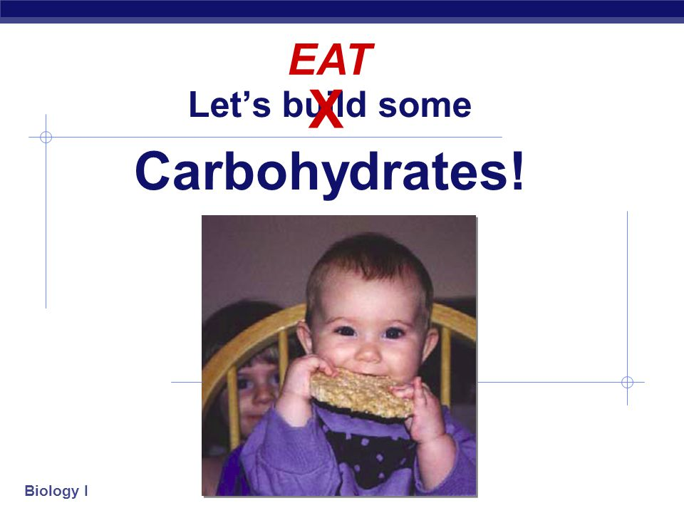 Let's build some Carbohydrates!