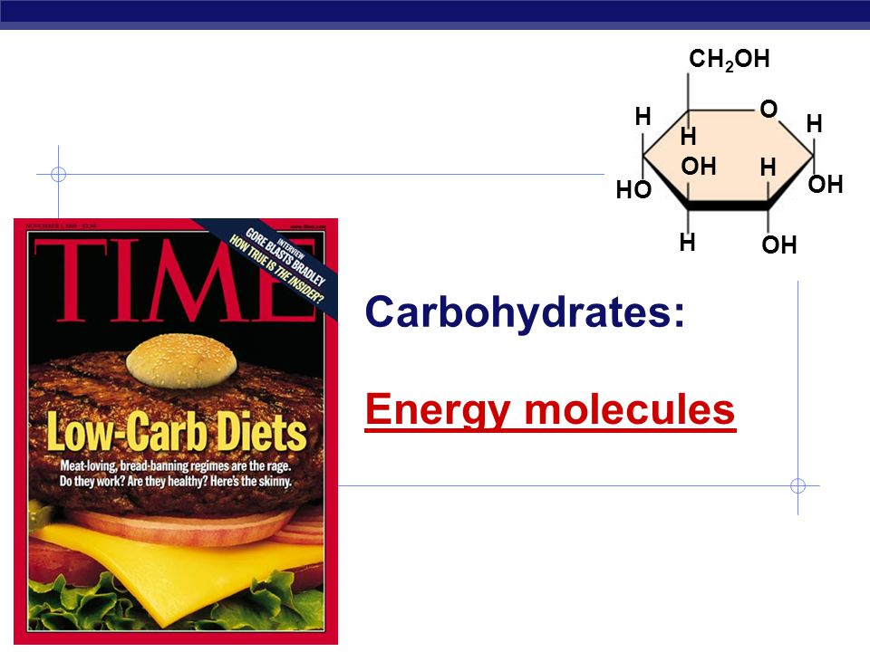 OH H HO CH2OH O Carbohydrates: Energy molecules