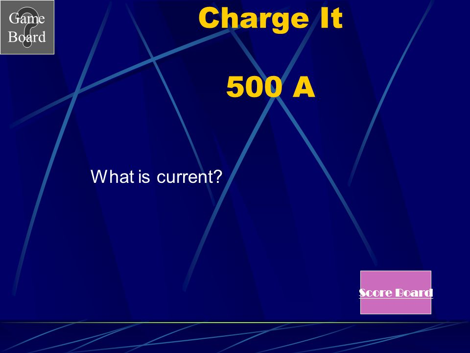 Charge It 500 A What is current Score Board