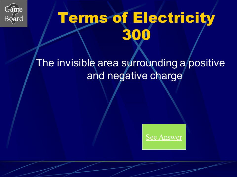The invisible area surrounding a positive and negative charge