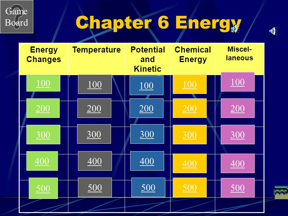 Chapter 6 Energy Energy Changes. Temperature. Potential and Kinetic. Chemical Energy. Miscel-laneous.
