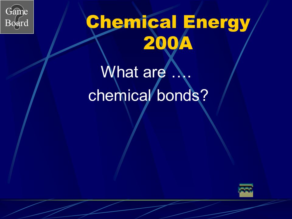 Chemical Energy 200A What are …. chemical bonds