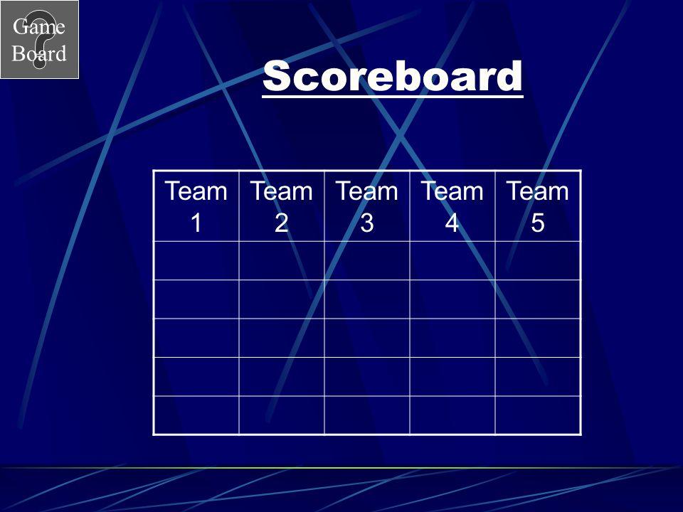 Scoreboard Team 1 Team 2 Team 3 Team 4 Team 5