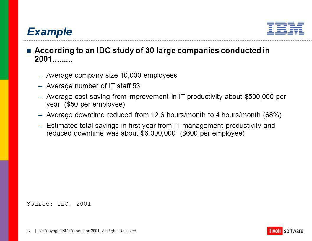 Example According to an IDC study of 30 large companies conducted in 2001......... Average company size 10,000 employees.
