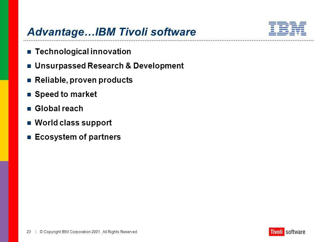 Advantage…IBM Tivoli software