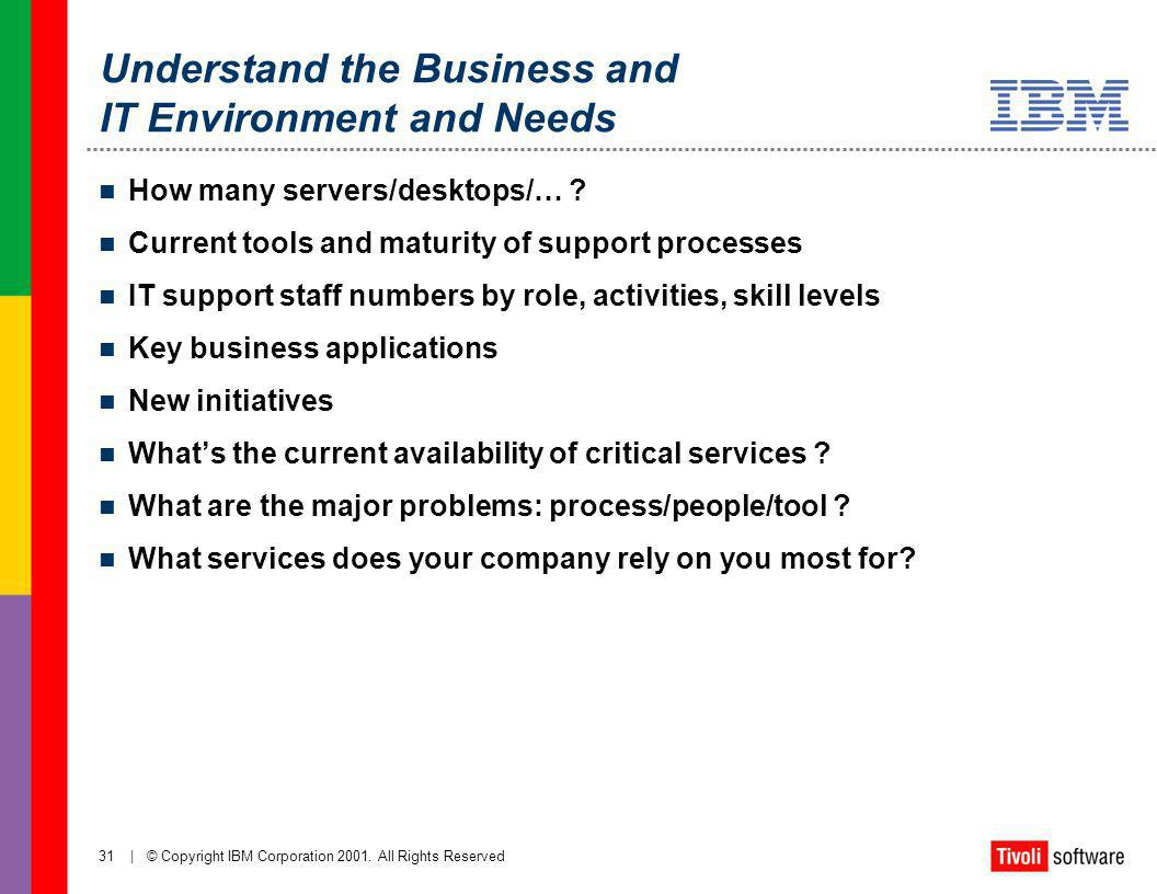 Understand the Business and IT Environment and Needs
