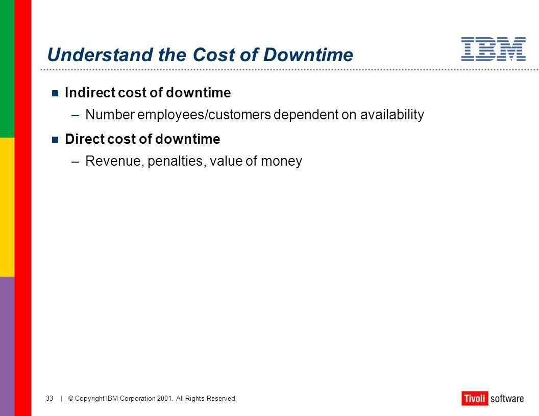Understand the Cost of Downtime