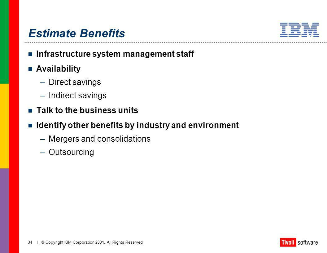 Estimate Benefits Infrastructure system management staff Availability