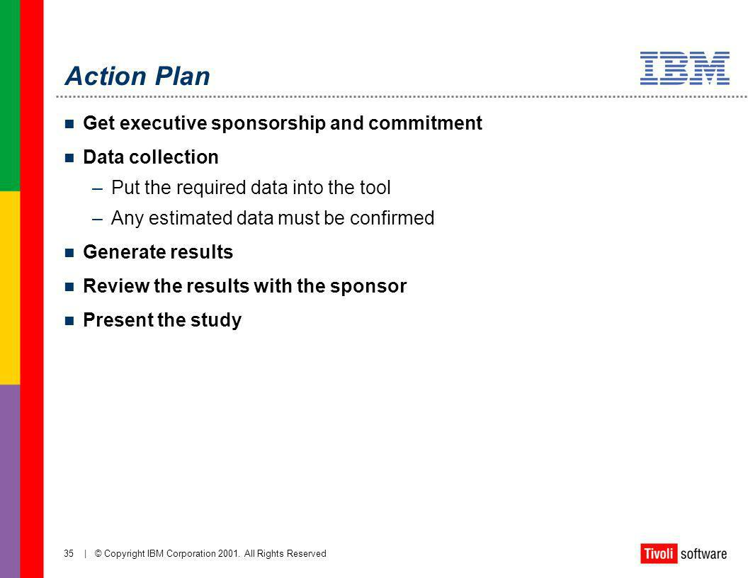 Action Plan Get executive sponsorship and commitment Data collection