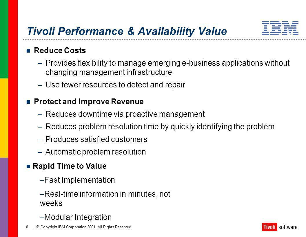 Tivoli Performance & Availability Value