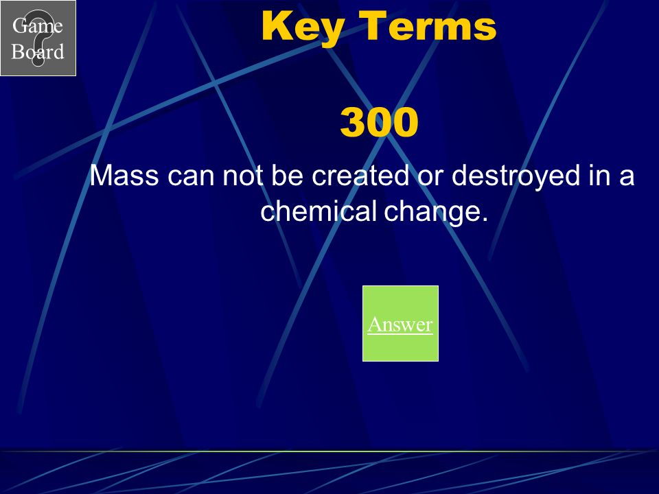 Mass can not be created or destroyed in a chemical change.