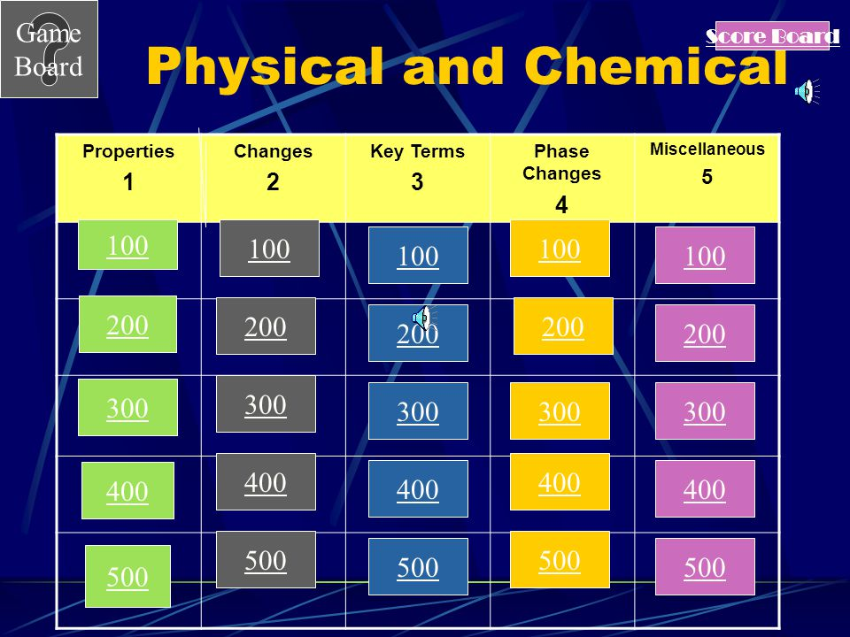 Score Board Physical and Chemical. Properties. 1. Changes. 2. Key Terms. 3. Phase Changes. 4.