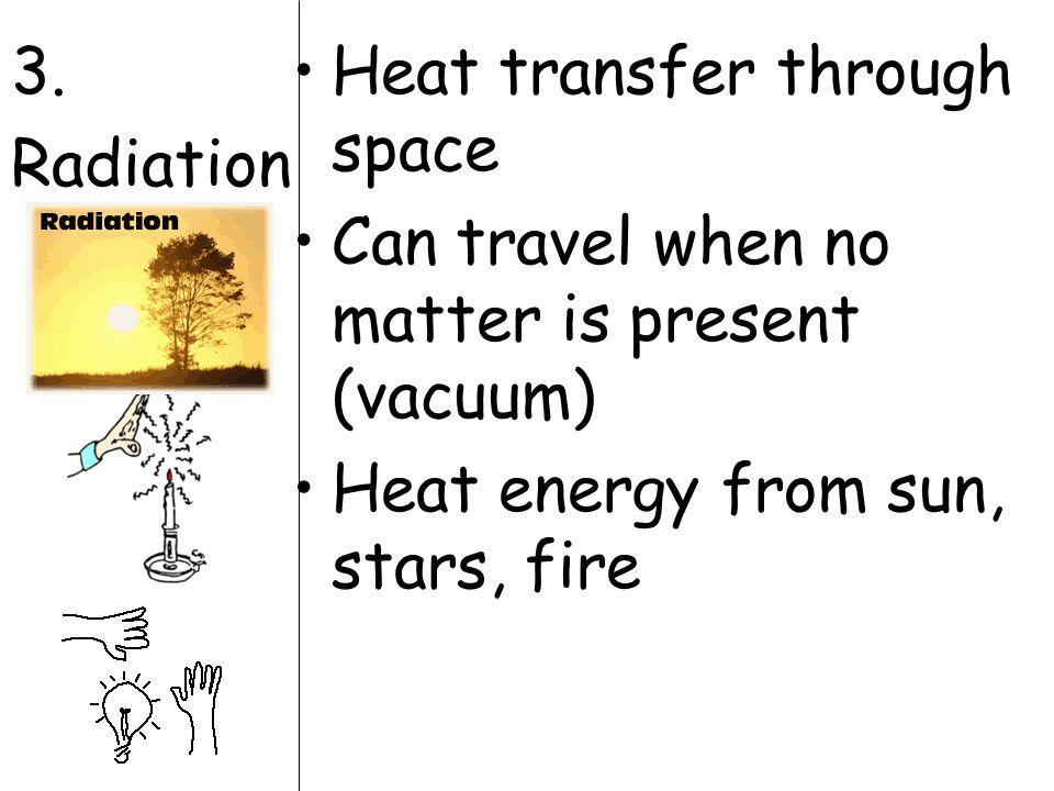3. Radiation. Heat transfer through space.