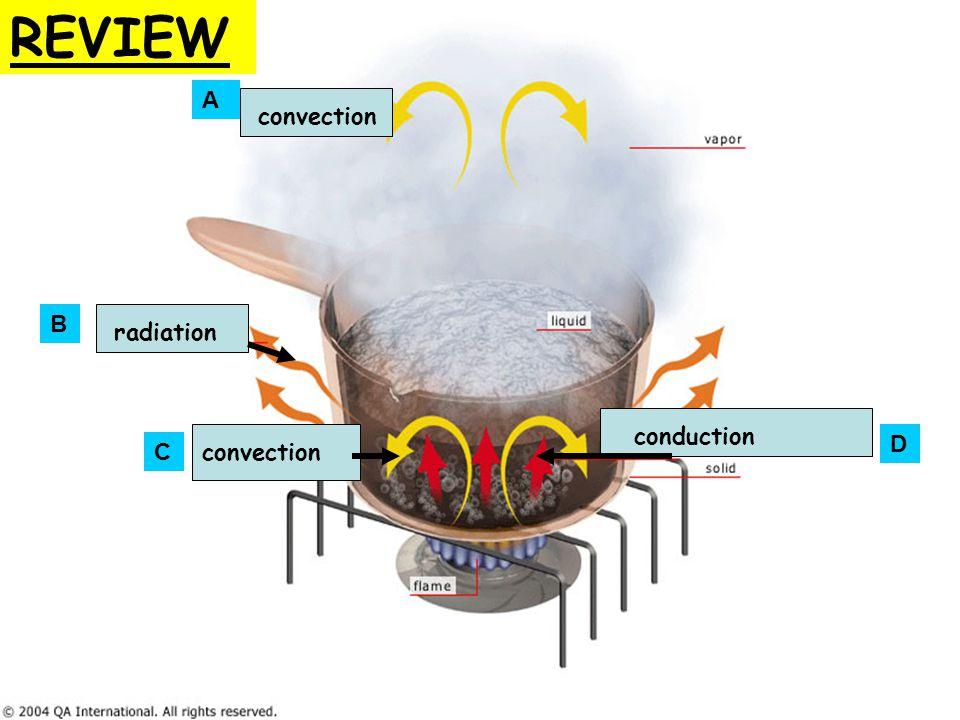 REVIEW A convection B radiation conduction D C convection
