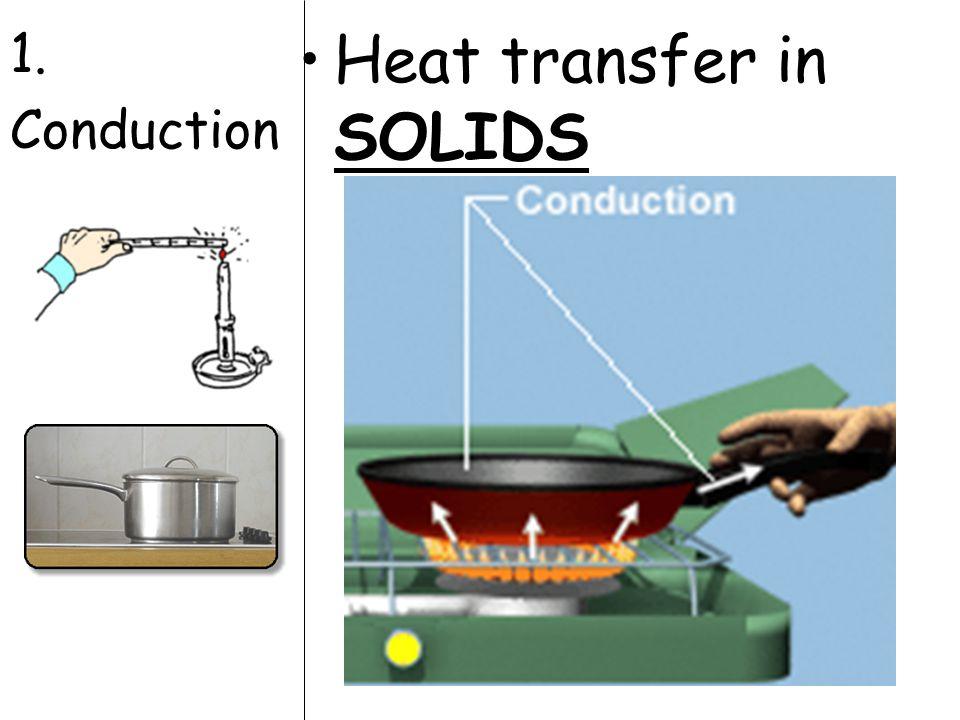 Heat transfer in SOLIDS