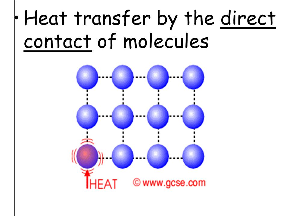 Heat transfer by the direct contact of molecules