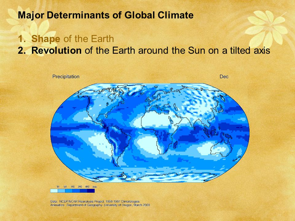 Major Determinants of Global Climate