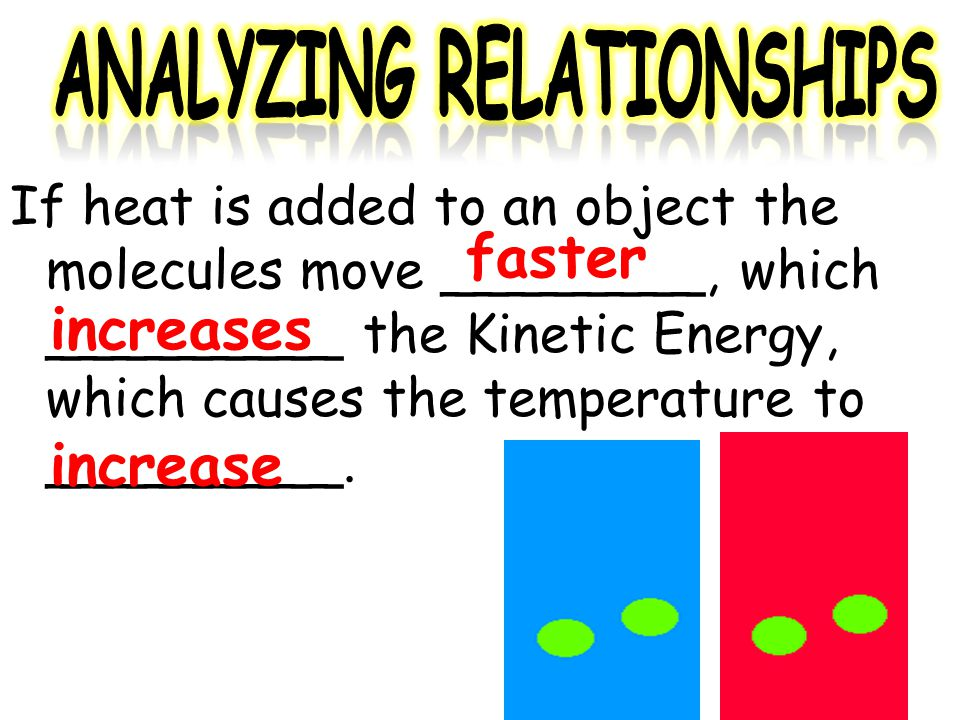 Analyzing relationships