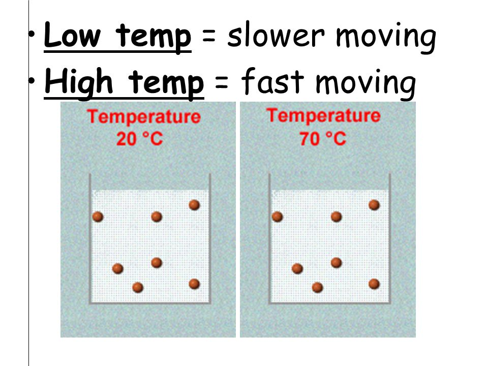 Low temp = slower moving
