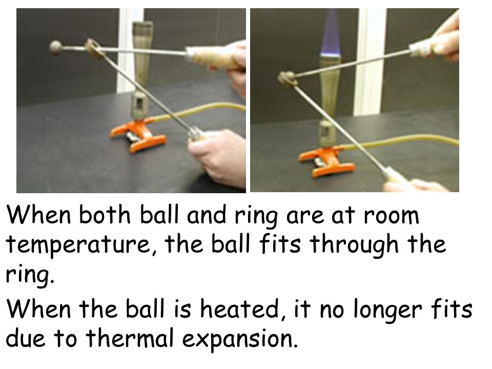 When both ball and ring are at room temperature, the ball fits through the ring.