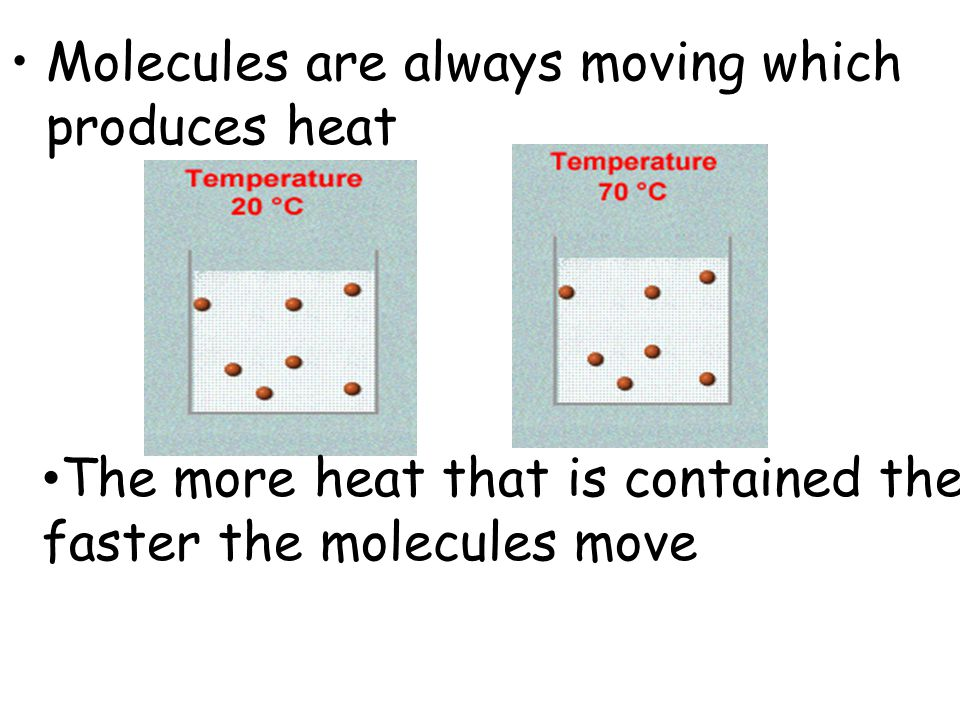 Molecules are always moving which produces heat