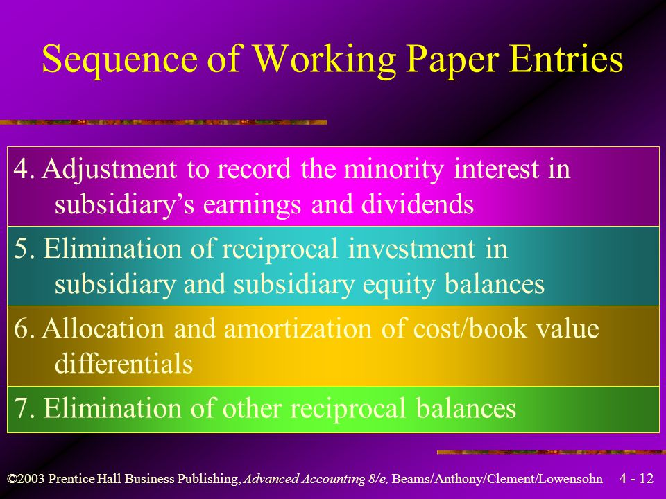 Sequence of Working Paper Entries